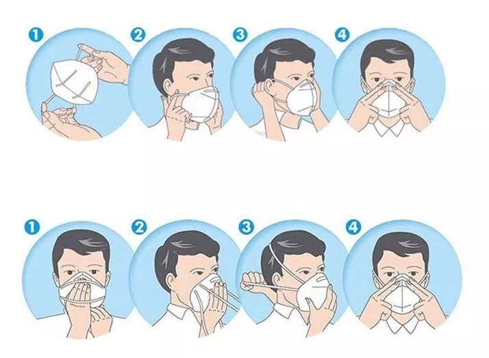 Respirátor, respirační rouška (FFP2)
